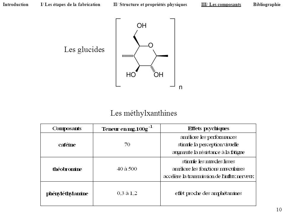 Les glucides Les méthylxanthines 10