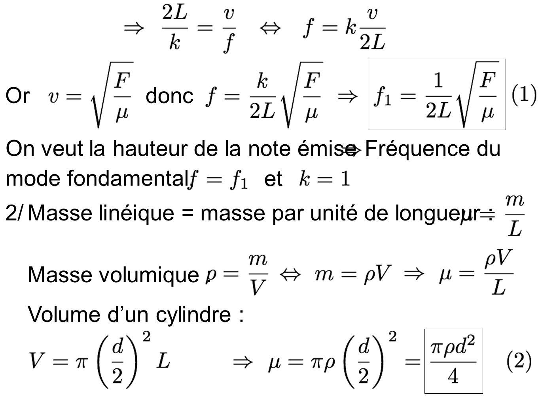 Ordonc. Fréquence du. mode fondamental, On veut la hauteur de la note émise. et. 2/ Masse linéique = masse par unité de longueur :
