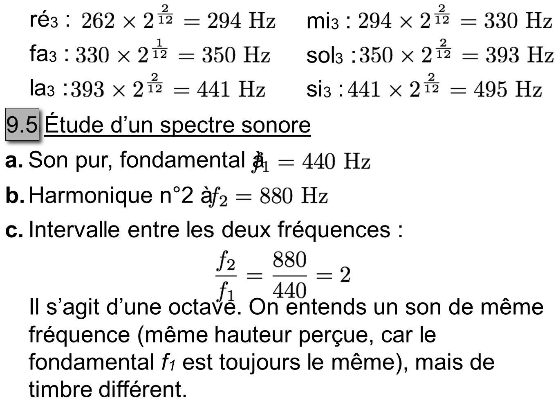 ré3 : mi3 : fa3 : sol3 : la3 : si3 : 9.5. Étude d'un spectre sonore. a. Son pur, fondamental à.