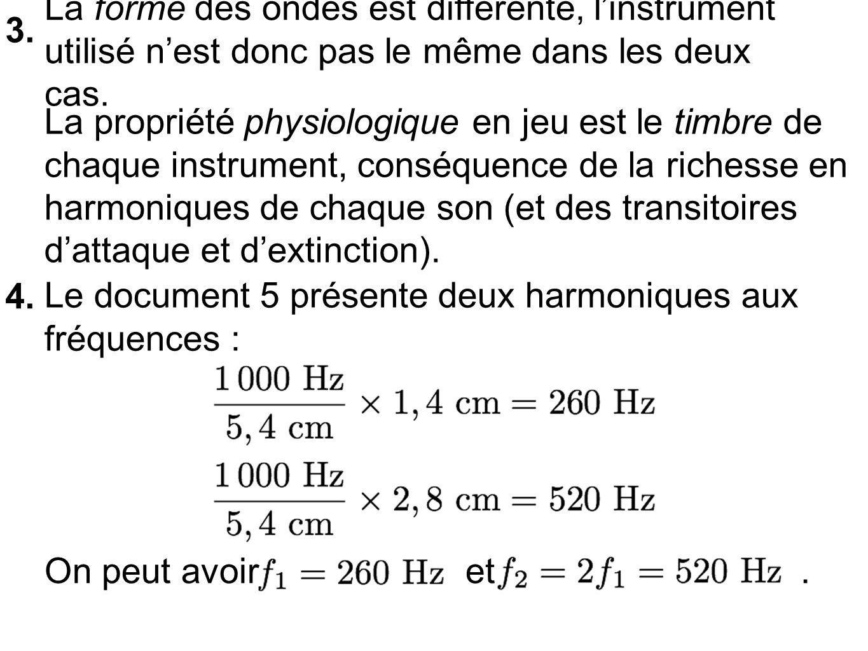 3. La forme des ondes est différente, l'instrument utilisé n'est donc pas le même dans les deux cas.