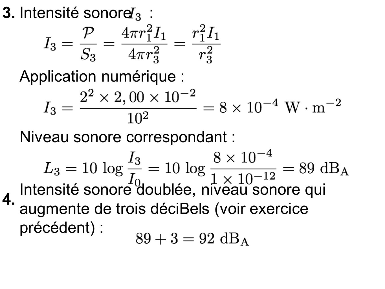 3. Intensité sonore : Application numérique : Niveau sonore correspondant : 4.
