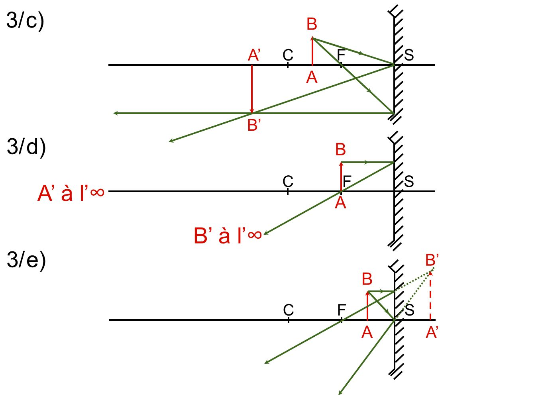 3/ c) 3/ d) B' à l'∞ A' à l'∞ 3/ e) B A B A B A A' B' B' A' C F S C F