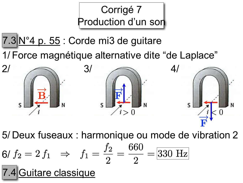 Corrigé 7 Production d'un son. 7.3. N°4 p. 55 : Corde mi3 de guitare. 1/ Force magnétique alternative dite de Laplace
