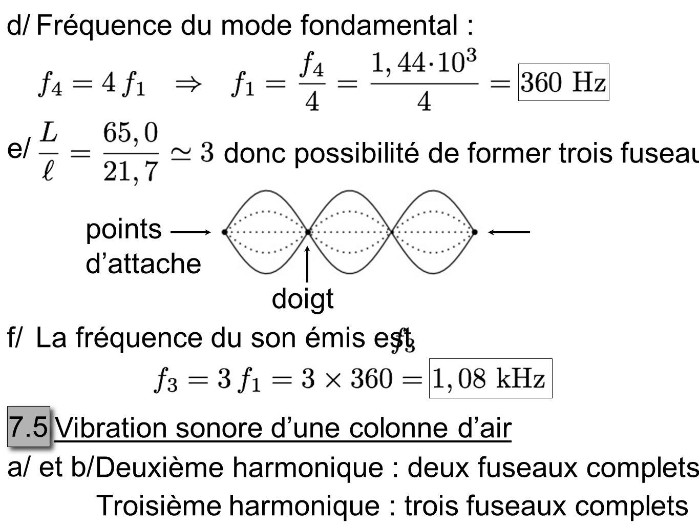 d/ Fréquence du mode fondamental : donc possibilité de former trois fuseaux. e/ points. d'attache.