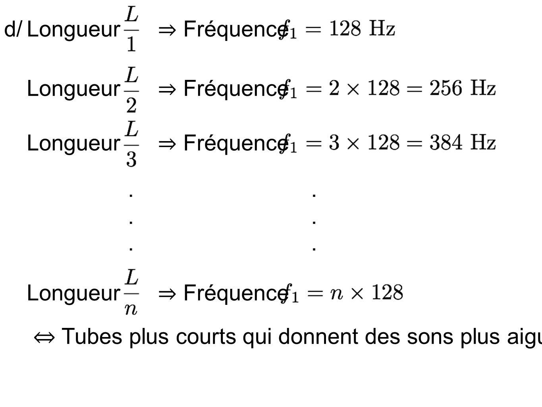Longueur ⇒ Fréquence d/ Longueur ⇒ Fréquence. Longueur ⇒ Fréquence. . Longueur ⇒ Fréquence.