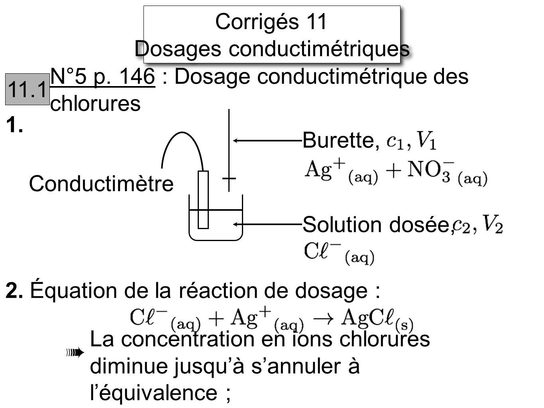 Dosages conductimétriques