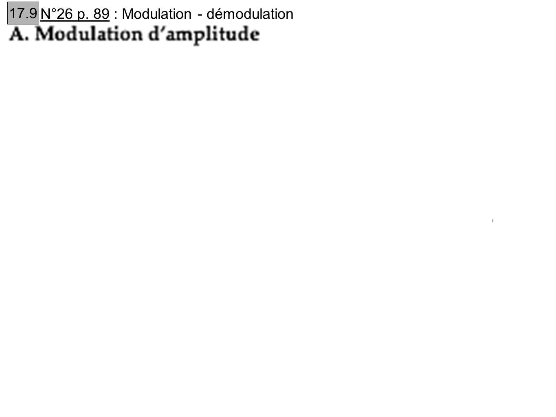 17.9 N°26 p. 89 : Modulation - démodulation