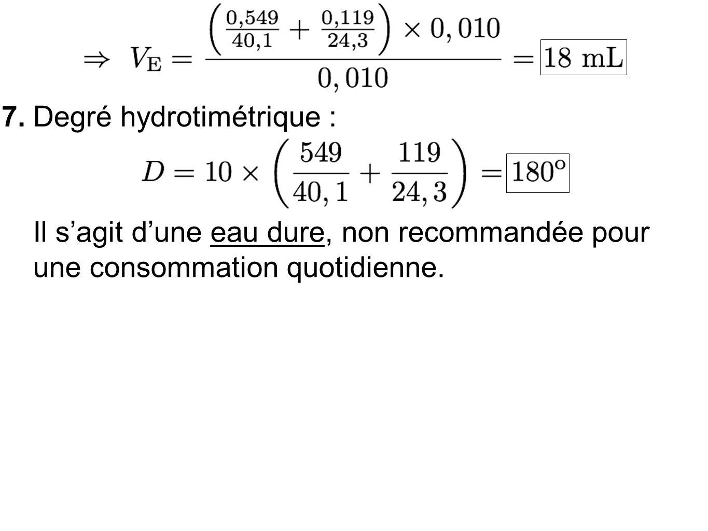 7.Degré hydrotimétrique : Il s'agit d'une eau dure, non recommandée pour une consommation quotidienne.