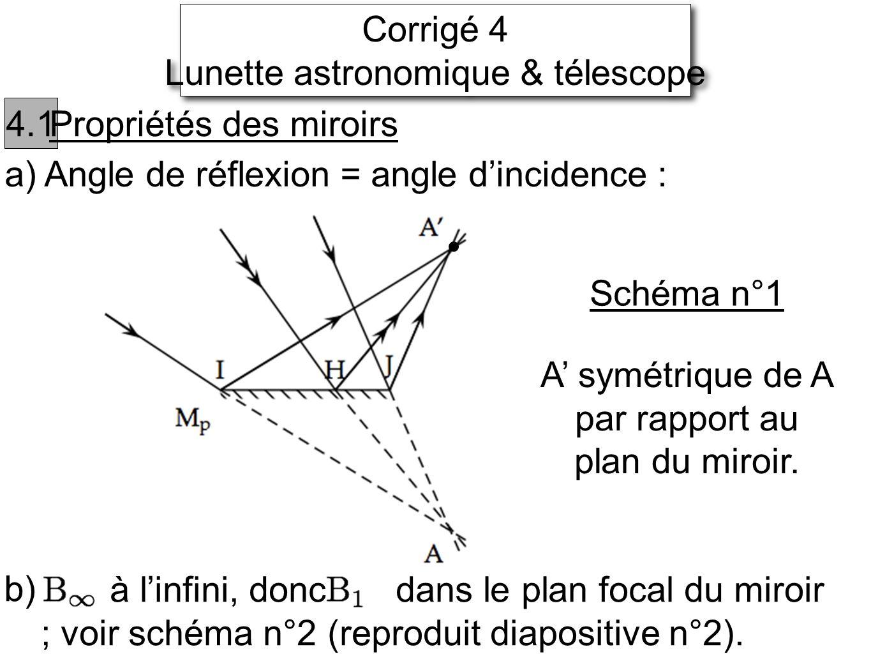 Lunette astronomique & télescope