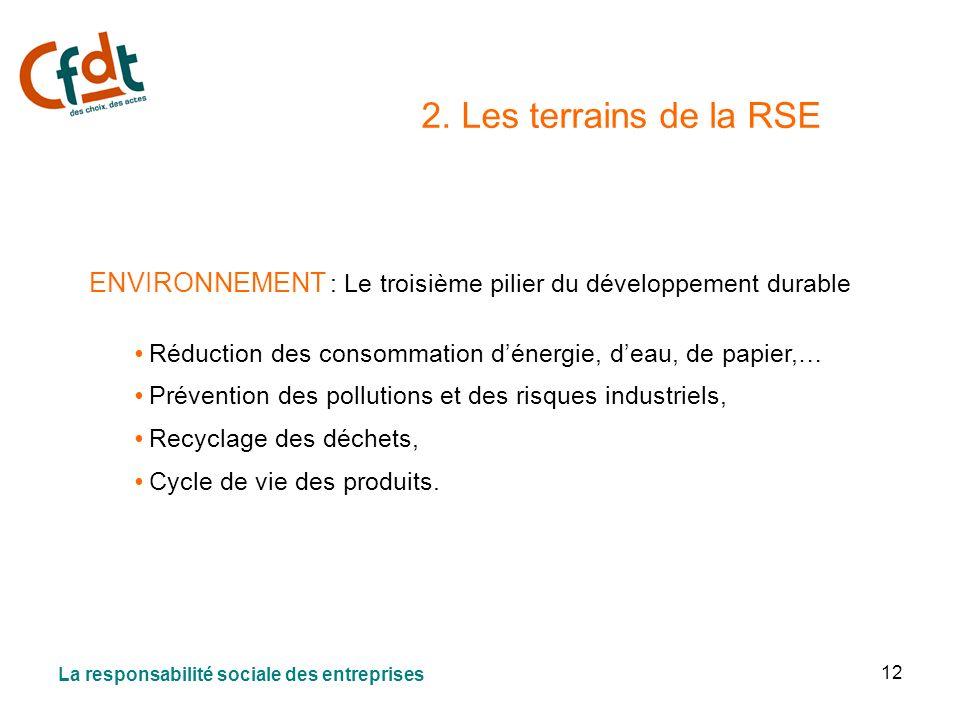 ENVIRONNEMENT : Le troisième pilier du développement durable