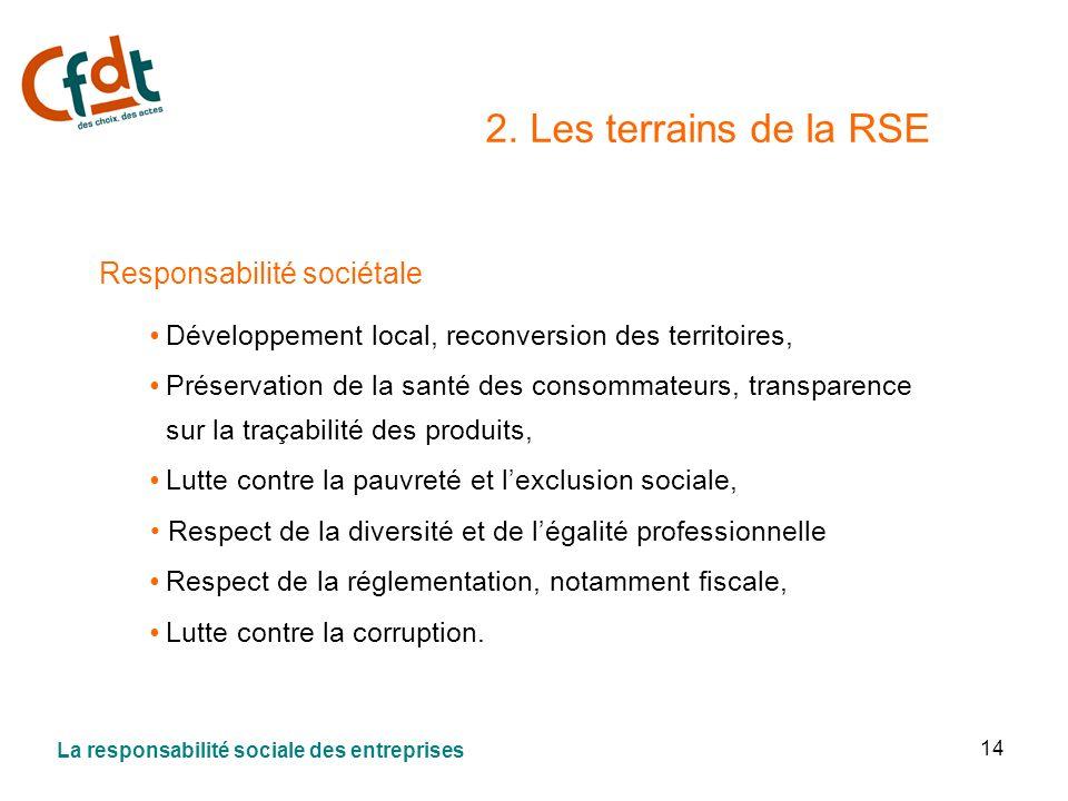 Responsabilité sociétale