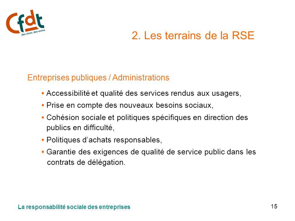 Entreprises publiques / Administrations