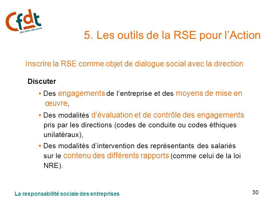 5. Les outils de la RSE pour l'Action