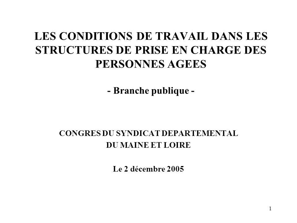 CONGRES DU SYNDICAT DEPARTEMENTAL DU MAINE ET LOIRE Le 2 décembre 2005