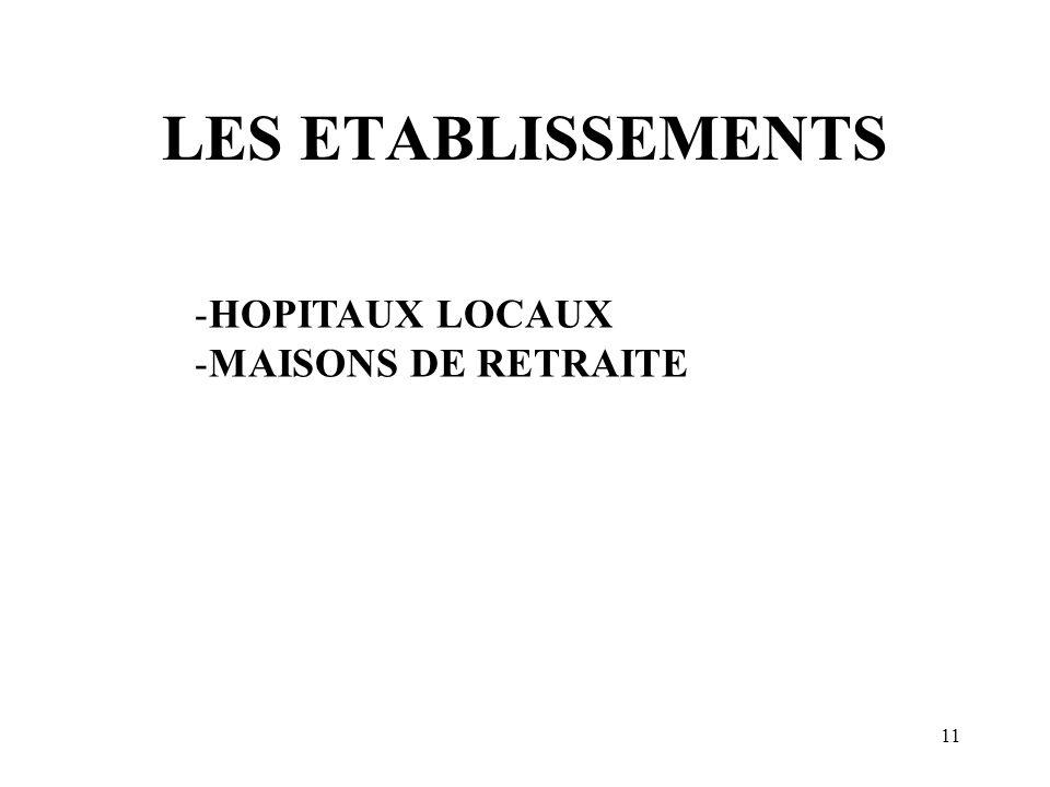 LES ETABLISSEMENTS HOPITAUX LOCAUX MAISONS DE RETRAITE