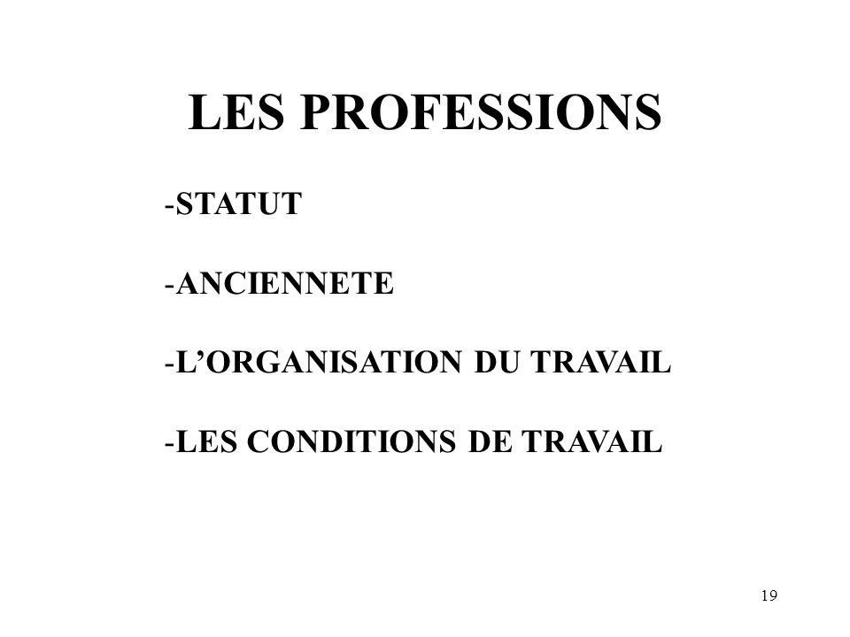 LES PROFESSIONS STATUT ANCIENNETE L'ORGANISATION DU TRAVAIL