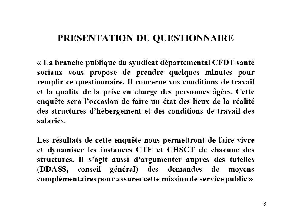 PRESENTATION DU QUESTIONNAIRE