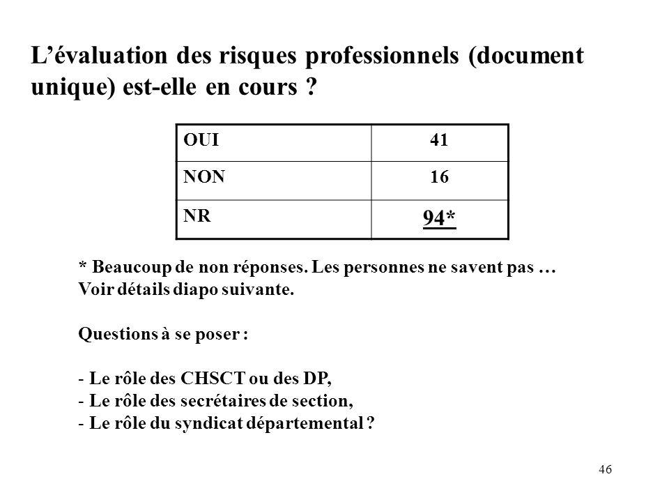 L'évaluation des risques professionnels (document unique) est-elle en cours