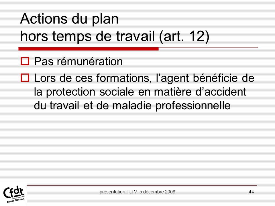 Actions du plan hors temps de travail (art. 12)