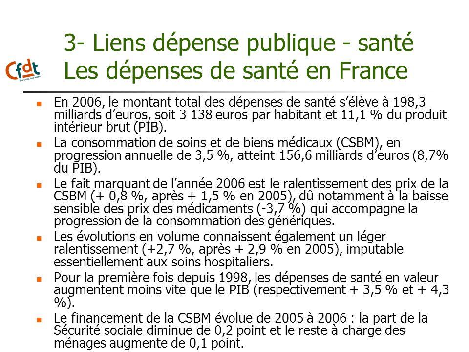 3- Liens dépense publique - santé Les dépenses de santé en France