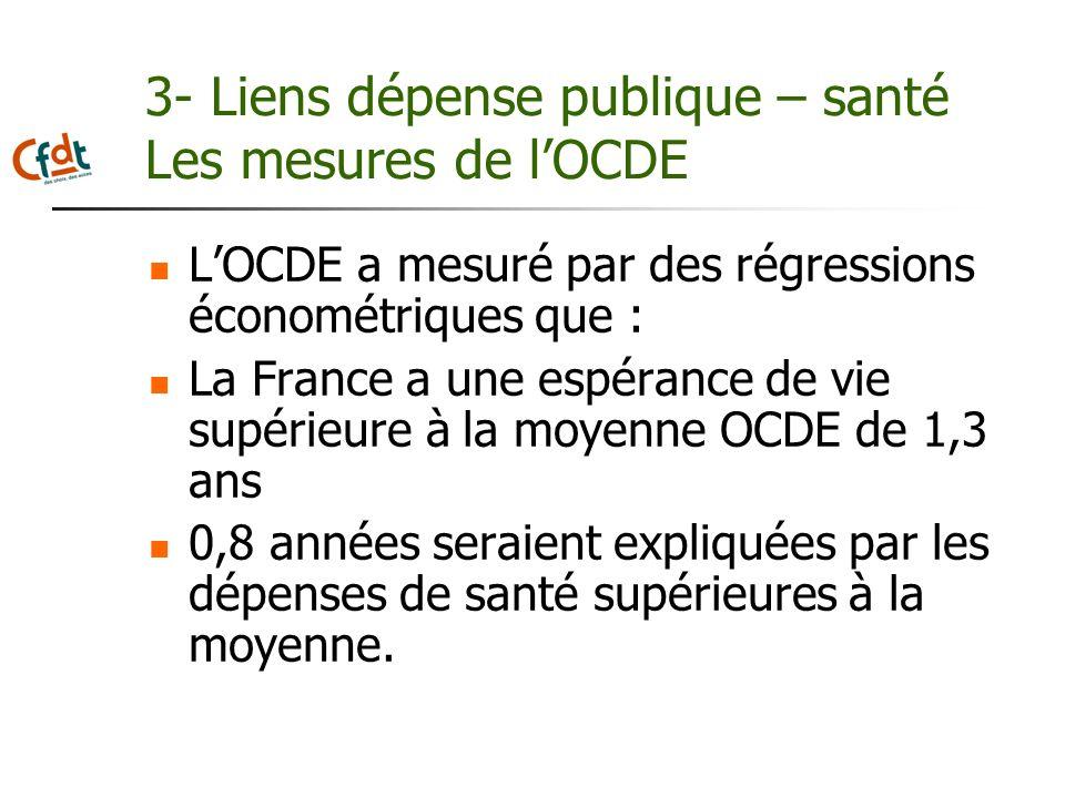 3- Liens dépense publique – santé Les mesures de l'OCDE