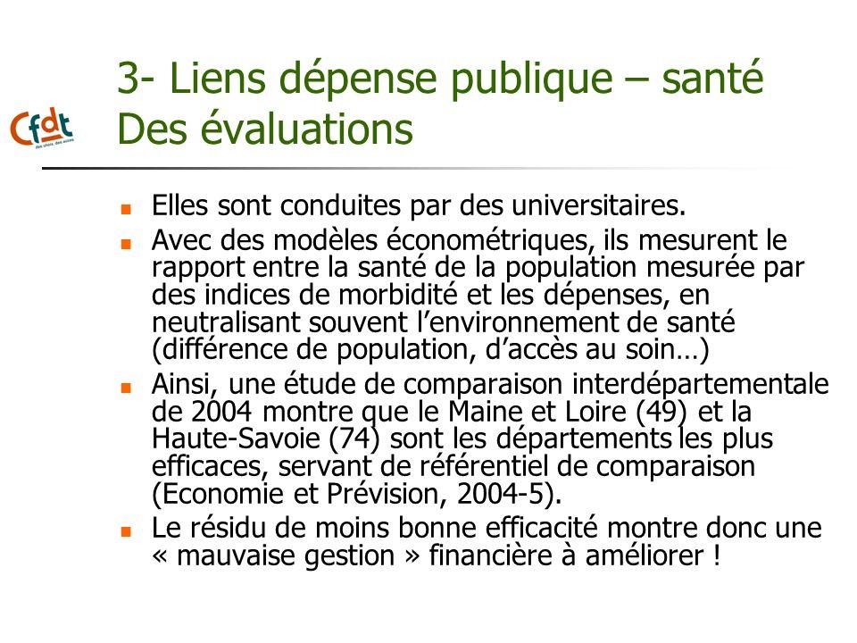 3- Liens dépense publique – santé Des évaluations