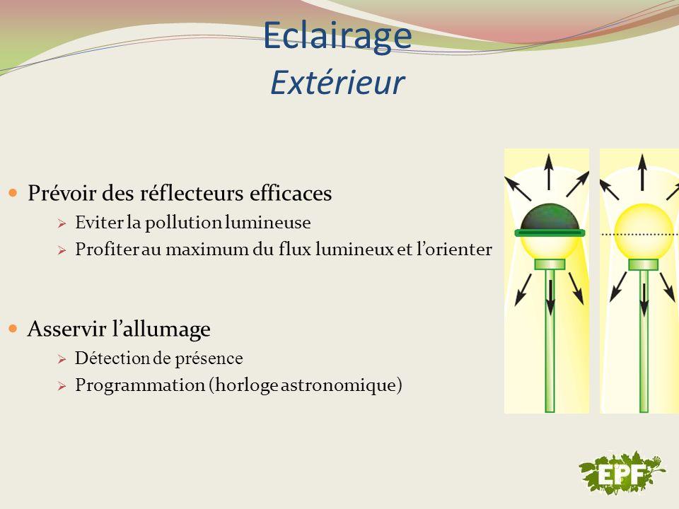 Eclairage Extérieur Prévoir des réflecteurs efficaces