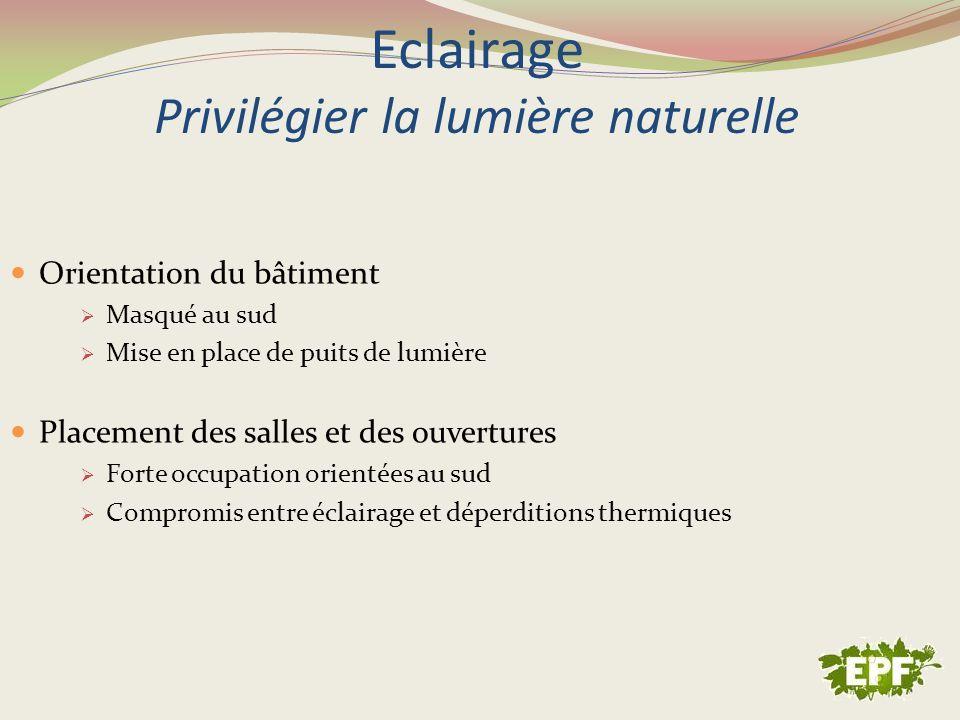 Eclairage Privilégier la lumière naturelle