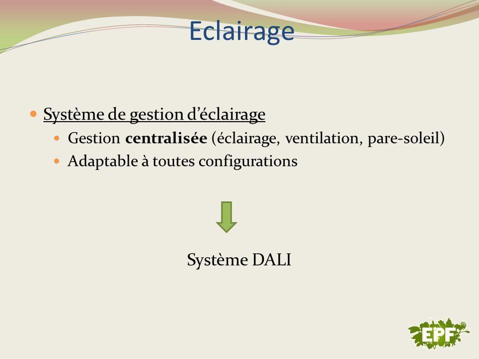 Eclairage Système de gestion d'éclairage Système DALI