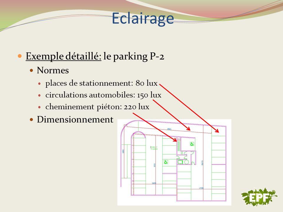 Eclairage Exemple détaillé: le parking P-2 Normes Dimensionnement