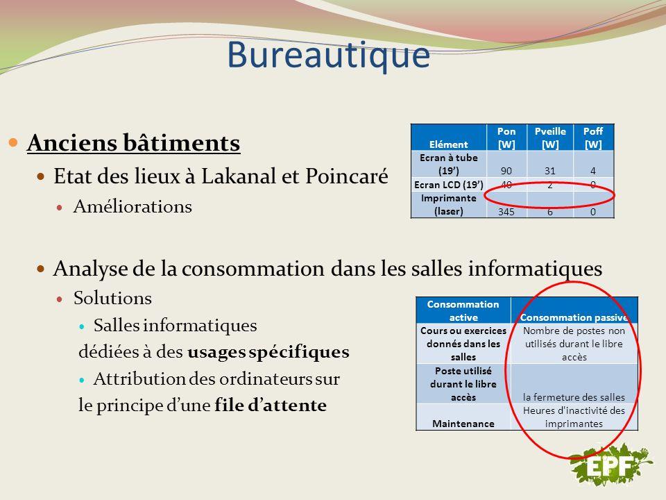 Bureautique Anciens bâtiments Etat des lieux à Lakanal et Poincaré