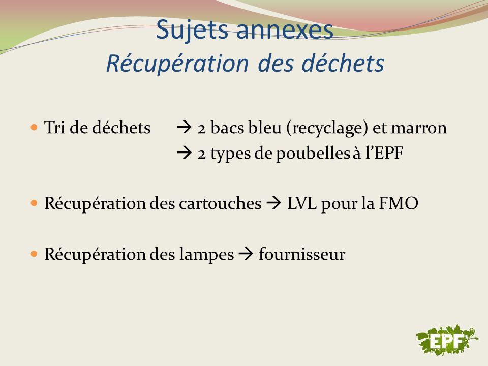 Sujets annexes Récupération des déchets