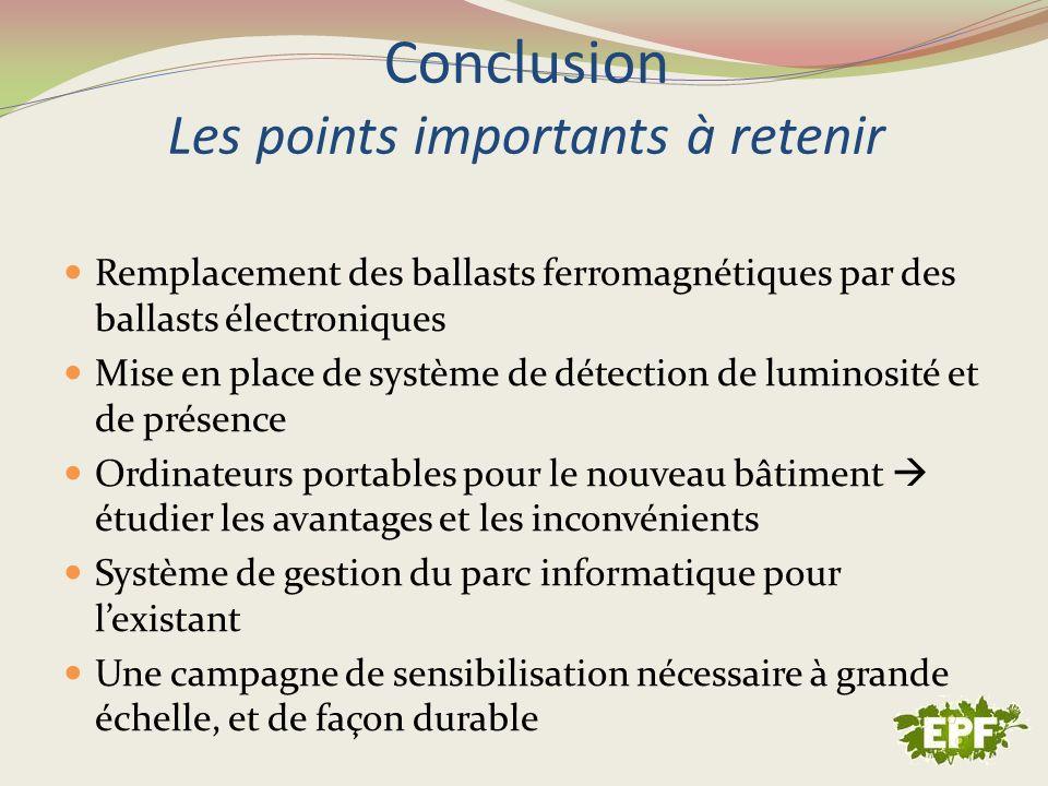 Conclusion Les points importants à retenir