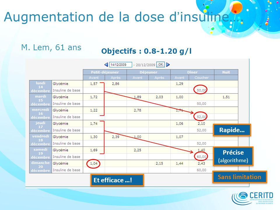 Augmentation de la dose d'insuline….
