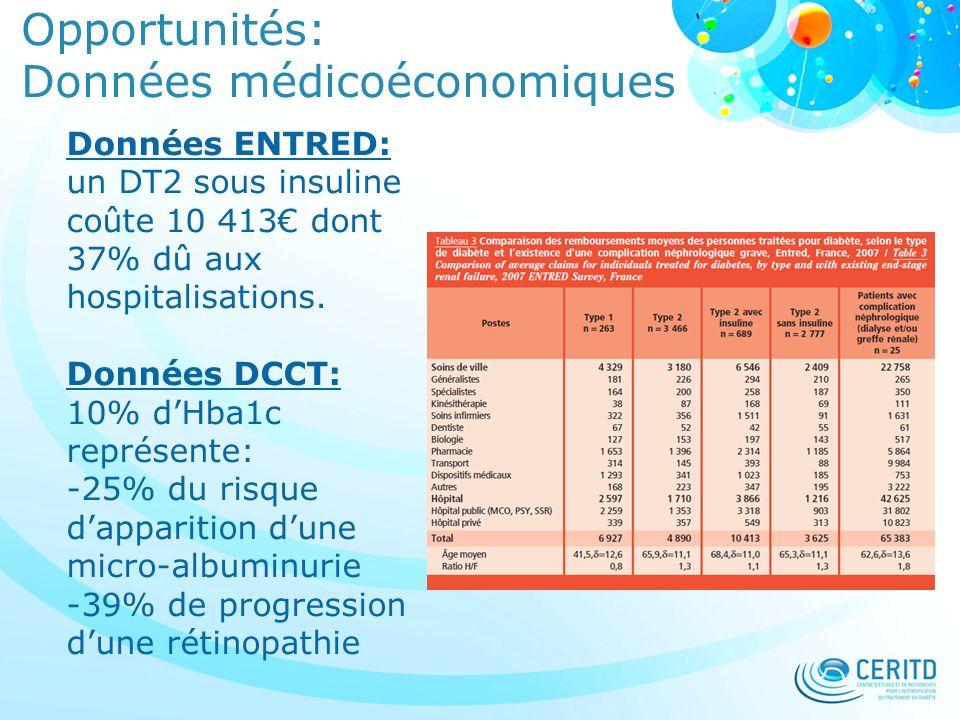 Opportunités: Données médicoéconomiques
