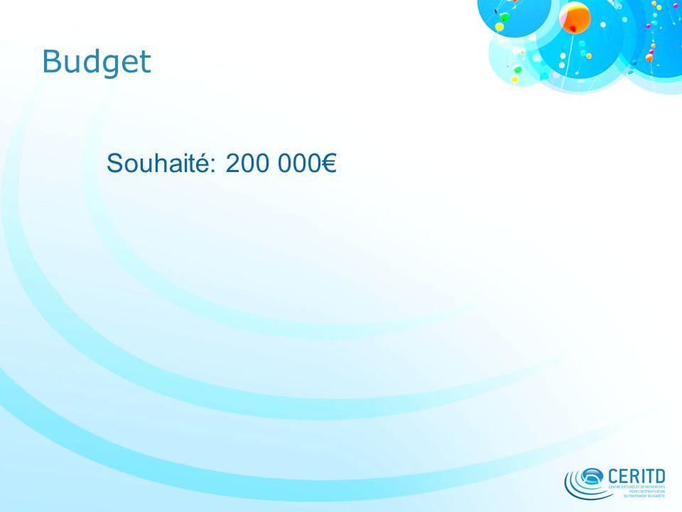 Budget Souhaité: 200 000€