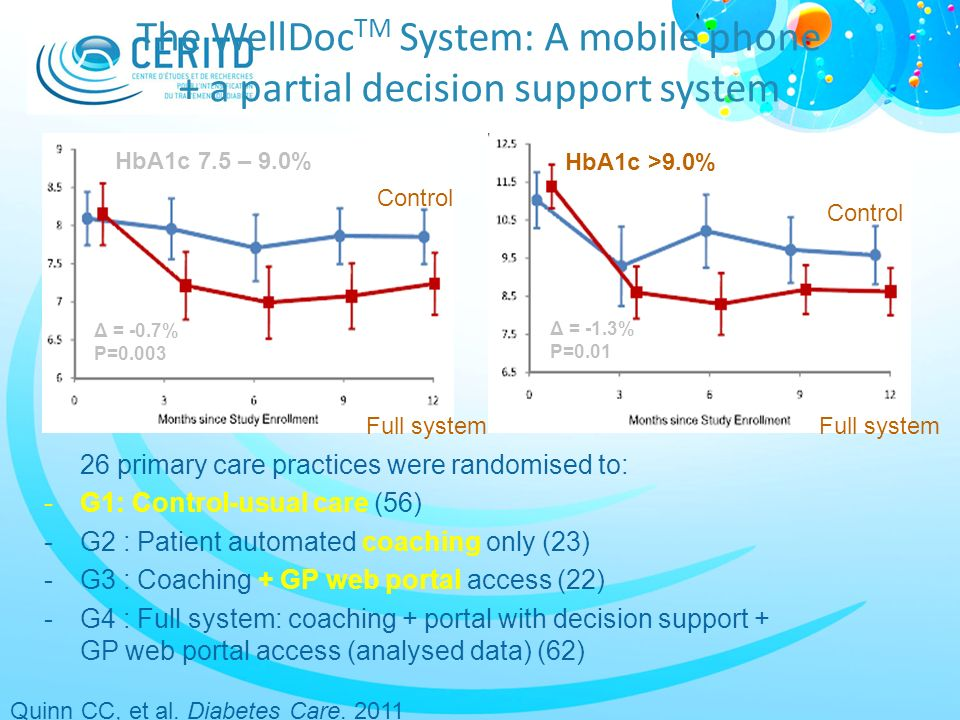 The WellDocTM System: A mobile phone + a partial decision support system