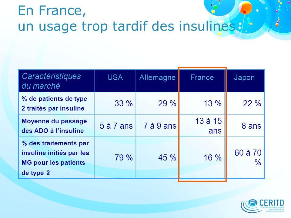 En France, un usage trop tardif des insulines