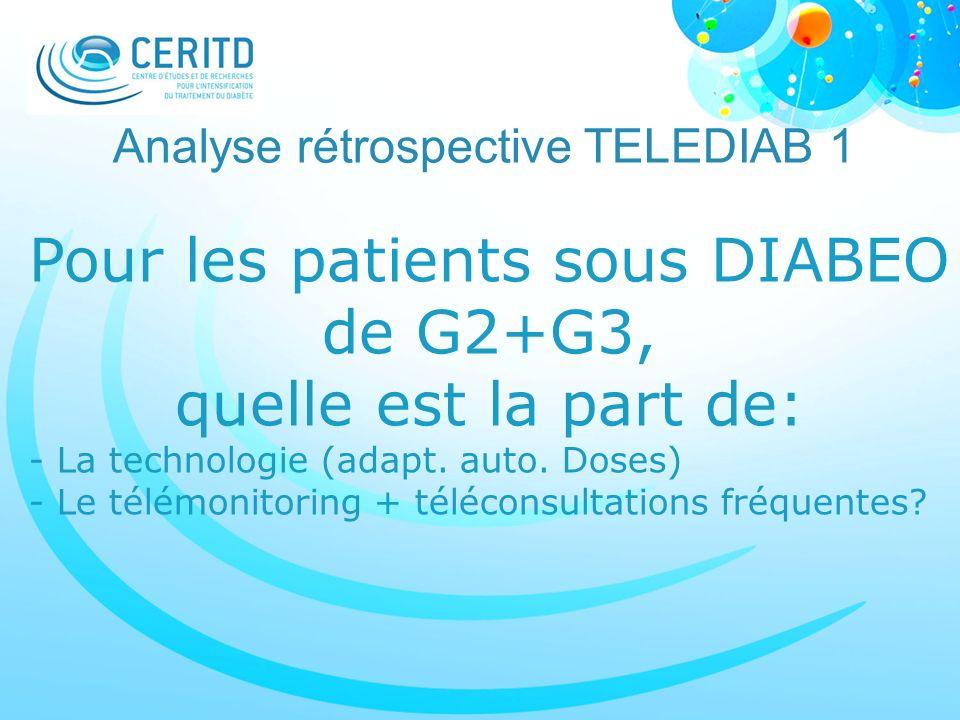 Pour les patients sous DIABEO de G2+G3, quelle est la part de: