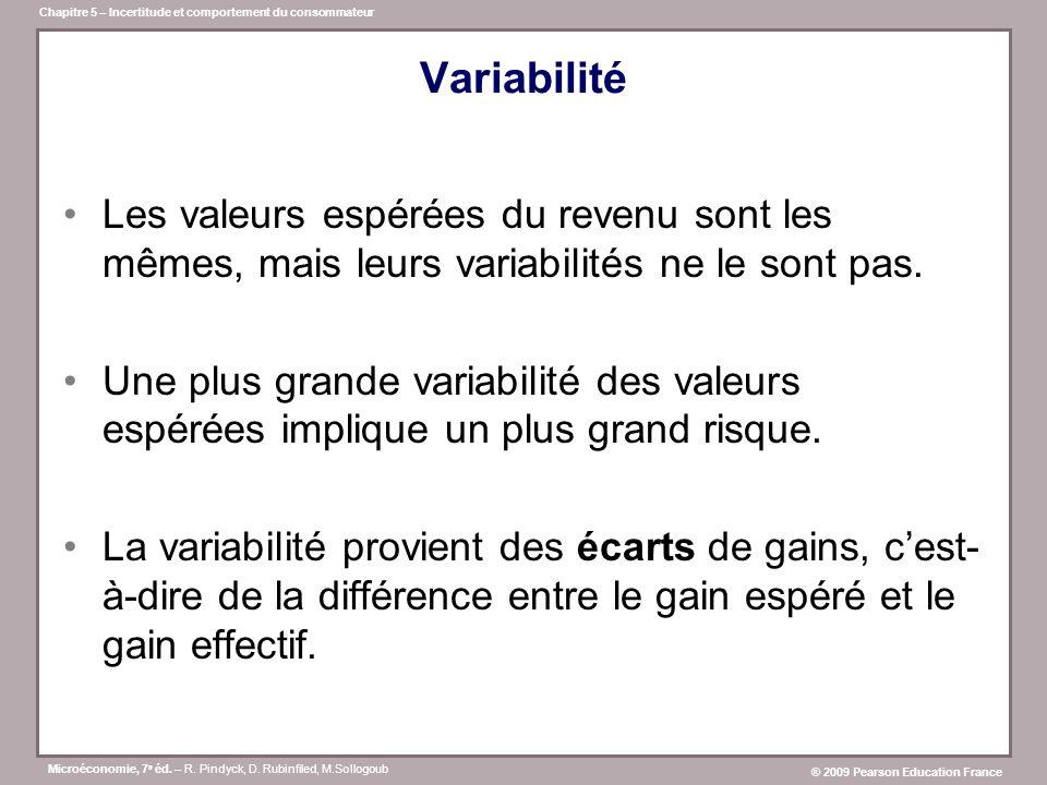 Variabilité Les valeurs espérées du revenu sont les mêmes, mais leurs variabilités ne le sont pas.