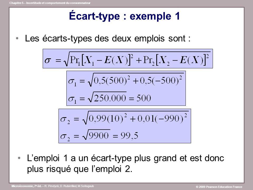 Écart-type : exemple 1 Les écarts-types des deux emplois sont :
