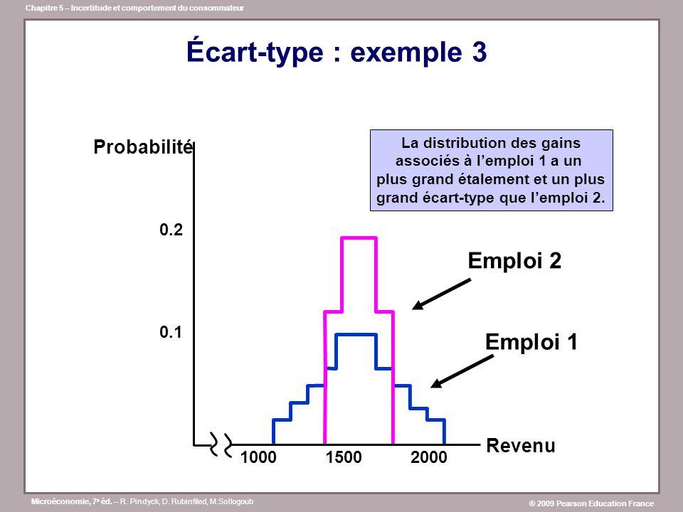 Écart-type : exemple 3 Emploi 2 Emploi 1 Probabilité Revenu 0.2 0.1