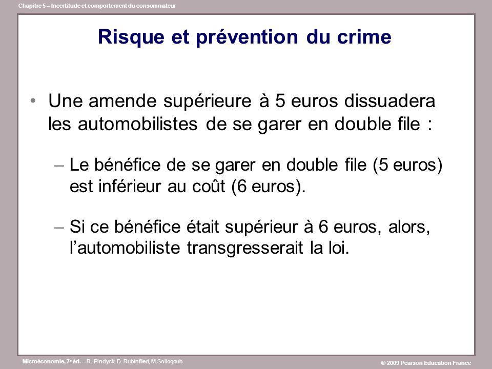 Risque et prévention du crime
