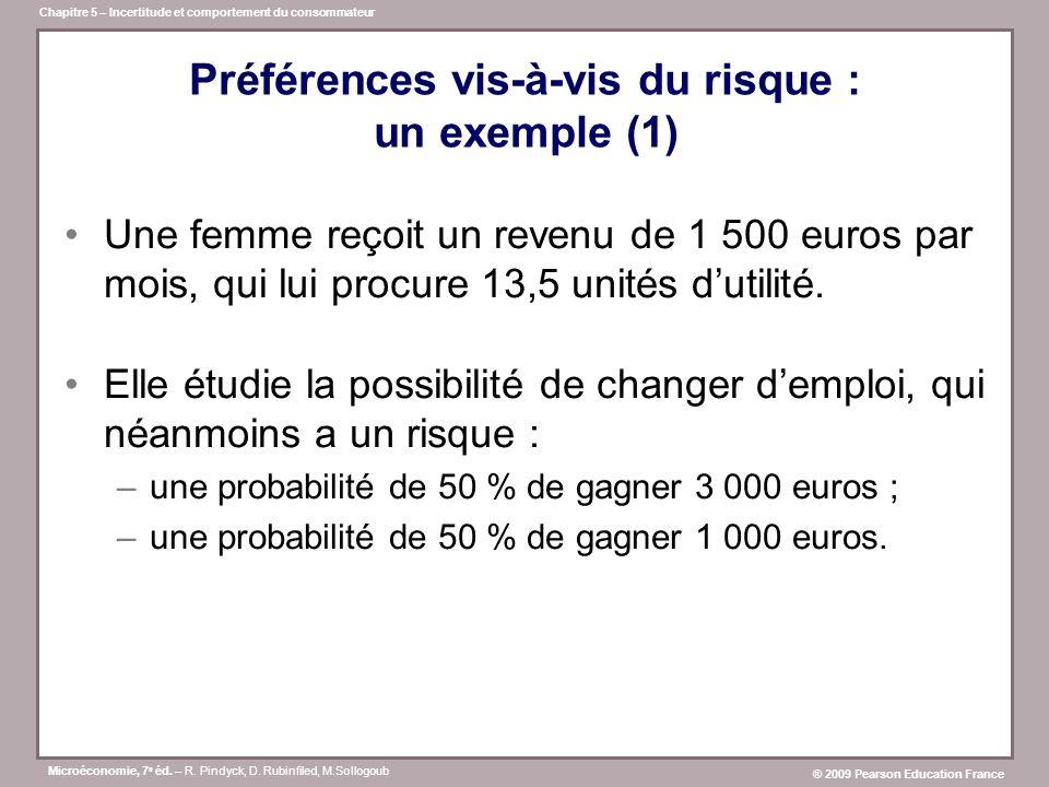 Préférences vis-à-vis du risque : un exemple (1)