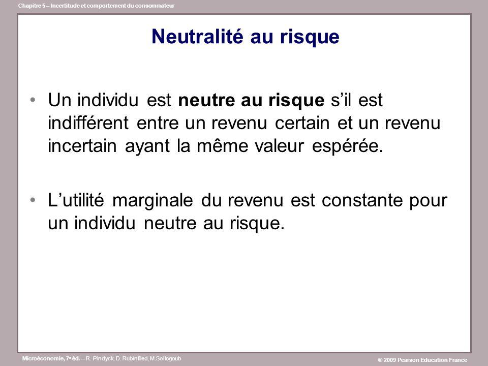 Neutralité au risque