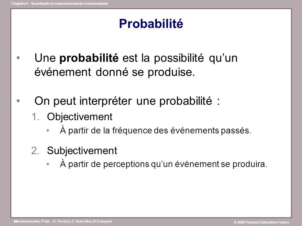 Probabilité Une probabilité est la possibilité qu'un événement donné se produise. On peut interpréter une probabilité :