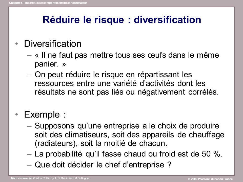 Réduire le risque : diversification