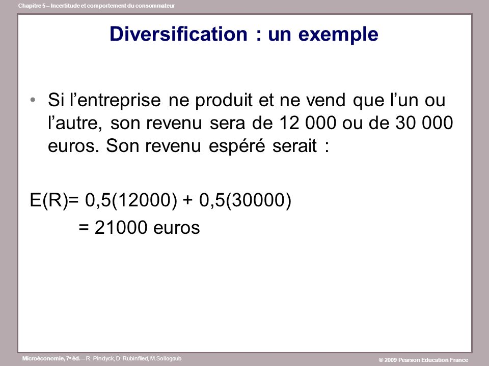 Diversification : un exemple
