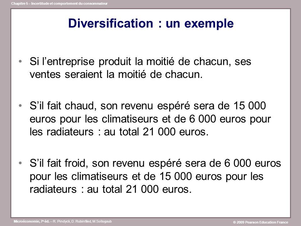 Diversification : un exemple