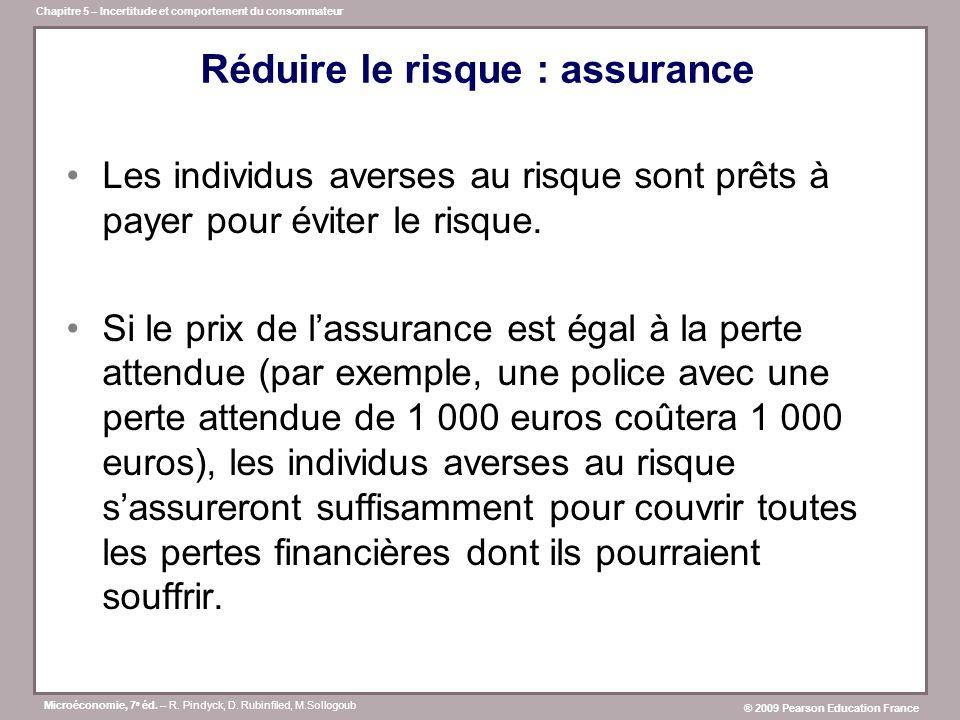 Réduire le risque : assurance